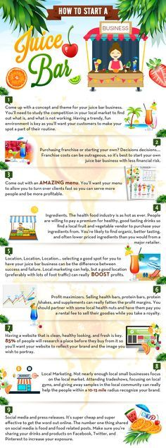 Juice bars are a $5 BILLION industry and are continuing to grow up to 8% a year!