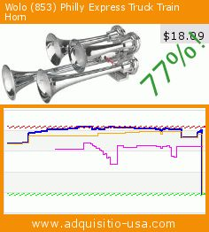 Wolo (853) Philly Express Truck Train Horn (Automotive). Drop 77%! Current price $18.09, the previous price was $80.16. https://www.adquisitio-usa.com/wolo/model-853-philly-express