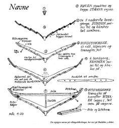 Viking Ship plans