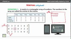 جبر المصفوفات - مقدمة عن المصفوفات http://ift.tt/2trLOXv دورة مصفوفات رياضيات شرح المصفوفات كورس جبر المصفوفات منهج جبر المصفوفات