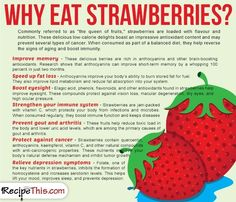 Cooking Tips Podcasts | Why Eat Strawberries from RecipeThis.com
