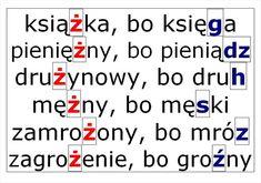 Części mowy - gazetka_wyrazy_.bmp Polish, Math Equations, Education, Speech Language Therapy, Therapy, Vitreous Enamel, Onderwijs, Learning, Nail