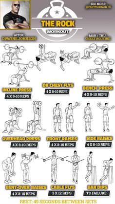 The Dwayne Johnson chest workout builds The Rock's massive upper body. Johnson detailed his workout routine for the movie Pain Gain via Twitter and Instagram. The Rock's trainer, George Farah, also talked about the exercises they did together. The Rock's chest workout is illustrated below. For Pain Gain, Dwayne Johnson wanted to be