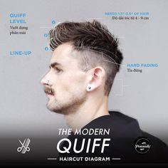 13 Best undercut types images in 2018 | Men hair styles