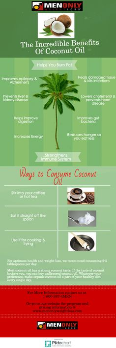 menonlyweightloss.com All about coconut oil