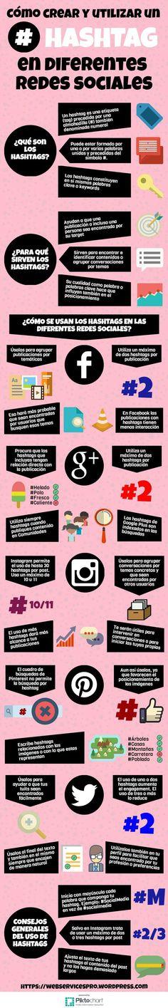 Cómo usar un #hashtag en diferentes Redes Sociales #infografia