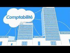 Qu'est ce que le « Cloud Computing » ?