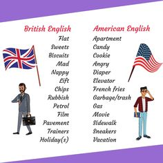 What is the difference between British vs American English? American English is the form of English used in the United States. It includes all English dialects English Vocabulary Words, Learn English Words, English Phrases, English Study, English Writing Skills, English Lessons, Teaching English, British And American Words, British English