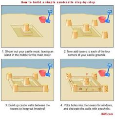 How to Build a Sandcastle, Sand Sculpture Tips & Instructions