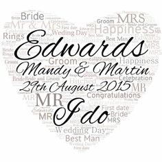 My Word Cloud Cloudswordswedding
