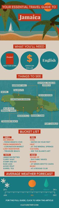 The Essential Travel Guide to Jamaica (Infographic)   Jamaica, Island, adventure, trip, wanderlust, Caribbean, beach