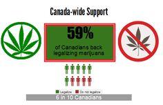 #Legalize #Cannabis #Canada