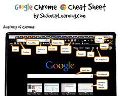 Google Chrome Cheat Sheet #gafe #google #chrome