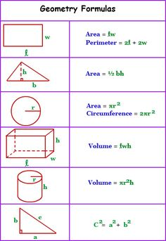 Geometry Formula Chart | basic geometry formulas geometry cheat ...