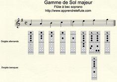 Gamme de Sol majeur à la flûte à bec Soprano, Baroque, Bar Chart, Sheet Music, Periodic Table, Musica, G Major, Teaching Music, German Men