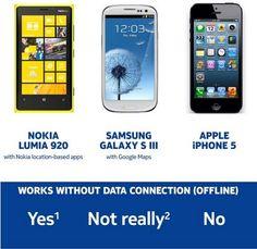 Nokia echa más leña al fuego sugiriendo que sus mapas son mejores que los de iOS 6 y Google