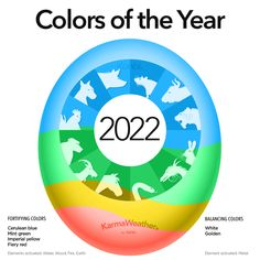 Lucky colors 2022 for the 12 #chinesezodiac signs: #rat #mouse #ox #buffalo #tiger #rabbit #cat #dragon #snake #horse #goat #monkey #rooster #chicken #dog #pig #boar - #fengshui your #homedecor before #cny2022 with the 2022 Color of the Year #philippines #singapore #hk #australia #newzealand #uk #usa #indonesia #ireland Year Of The Tiger, Color Of The Year, Cores Feng Shui, Feng Shui Colours, Lucky Colour, Chinese Zodiac Signs, Fiery Red, Colour Board, Main Colors