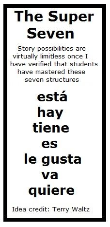 Lately I have been becoming more conscious of how much I use the high frequency verbs posted on my wall. I originally posted them for students, and some of my students still do occasionally glance ...