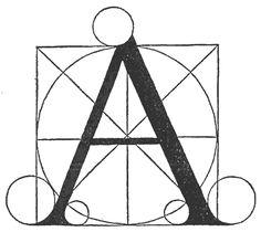 demostrando uno de los teoremas de Euclides (Jacopo de Barbari, 1495)