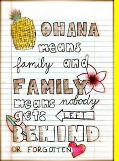 ohana means family images | Remember This? Ohana means family | Publish with Glogster!