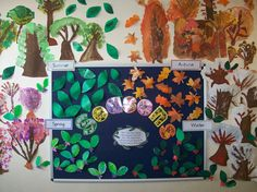 Four Seasons Display Banner (All Seasons) Science Display, Maths Display, Class Displays, Display Banners, School Displays, Classroom Displays, Classroom Decor, Kindergarten Art Activities, Forest School Activities