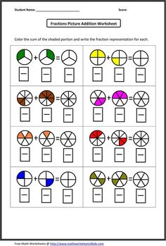 Fraction Addition Worksheets / all types Fractions For Kids, Math Fractions Worksheets, Addition Of Fractions, Adding Fractions, Teaching Fractions, Free Math Worksheets, Math For Kids, Teaching Math, Addition Worksheets