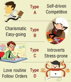 Not the most empirically supported personality types, but a cool simplification.