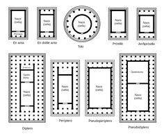 Greek temples-es - Templo griego - Wikipedia, la enciclopedia libre
