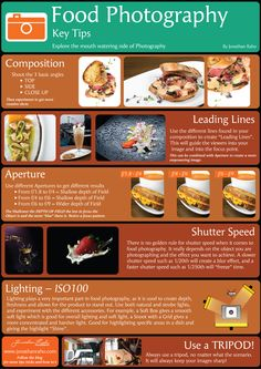 Food Photography Cheat Sheet - easy to follow sheet with tips and tricks to getting the perfect food shot - www.bitesizepixel.com -www.jstudio.it