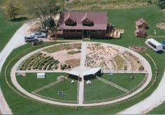 Perfect plan for permaculture....The Pizza Farm, crop and pasture rotation system.