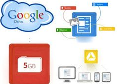Ten FAQs On Google Drive