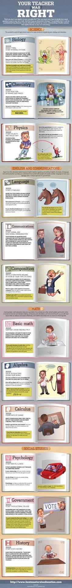 12 Ways Teachers Are Right
