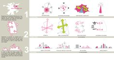 Image result for concept diagrams