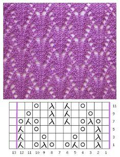 Lace knitting einfaches Lochmu – – Knitting patterns, knitting designs, knitting for beginners. Baby Knitting Patterns, Lace Knitting Stitches, Knitting Blogs, Knitting Charts, Easy Knitting, Knitting Designs, Knitting Socks, Stitch Patterns, Crochet Patterns