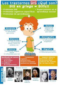 ¿Qué son los Transtornos DIS? - Definición, Tipos y Alternativas | #Infografía #Educación