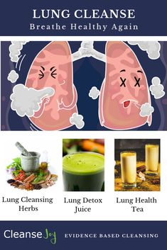 Lung Cleanse : The Natural Lungs Detox Lung Detox Juice, Lung Cleanse, Detox Juice Cleanse, Detox Juices, Juice Cleanse Recipes, Detox Diet Drinks, Natural Detox Drinks, Detox Recipes, Clean Lungs