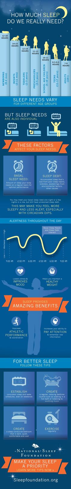 So Just You Know: How Much Sleep Do We Really Need?  http://wellnessbizpro.com/nutrition/how-to-find-your-wellness-niche-in-nutrition/  #healthiswealth #healthcoach #nutrition