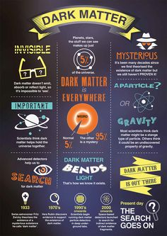 Mad Science, Science Facts, Physical Science, Science Education, Science Experiments, Earth Science, Theoretical Physics, Physics And Mathematics, Quantum Physics
