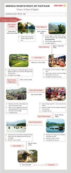 (Adventure) Middle Northwest Vietnam 9 Days 8 Nights. Destination: HaNoi, Yen Bai, Sapa, Thac Ba.