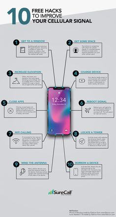 10 Free Hacks to Improve Your Cellular Signal (Infographic) - Technologie Android Phone Hacks, Cell Phone Hacks, Smartphone Hacks, Iphone Hacks, Android Art, New Android Phones, Android Book, Life Hacks Computer, Computer Basics