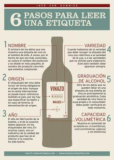 6 pasos elementales para leer una etiqueta - Area del Vino