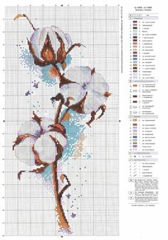 Ideas Embroidery Patterns Borders Floral For 2019 Cross Stitch Charts, Cross Stitch Designs, Cross Stitch Patterns, Cross Stitching, Cross Stitch Embroidery, Hand Embroidery, Simple Embroidery, Floral Embroidery, Embroidery Patterns Free