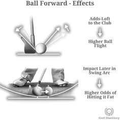 A normal – or default – ball position in golf would be one that sees it located in the middle of the stance, in the center. In other words, the ball is located the same distance from the left foot as it is to the right. The following adjustments can be made to that position with the associated consequences listed.