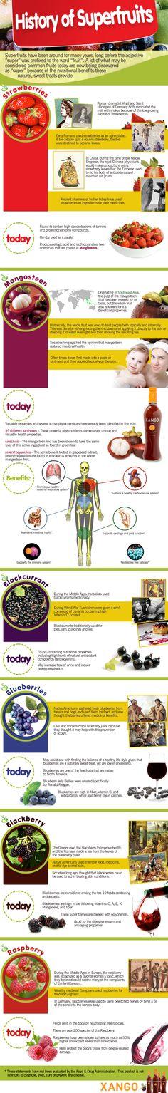 Benefits of Super Fruits!