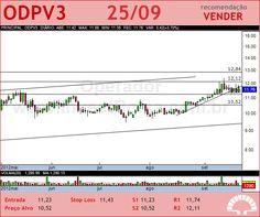 ODONTOPREV - ODPV3 - 25/09/2012 #ODPV3 #analises #bovespa