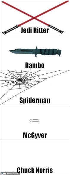 Die Waffen der Superhelden