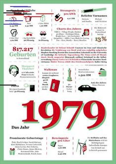 The 1979 Chronicle recalls the most important events and upheavals in the year . The 1979 Chronicle recalls the most important events and upheavals in the year – combined with a 41st Birthday, Happy Birthday, Invitation Cards, Party Invitations, Good Ole, Birthday Quotes, About Me Blog, Hamburger, Fun