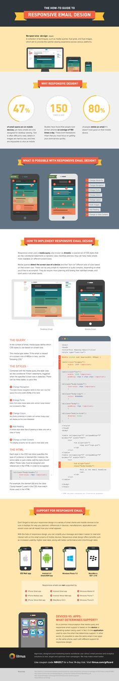 """The How-to Guide to Responsive Email Design,"" web design infographic by Litmus. E-mail Marketing, Email Marketing Design, Marketing Digital, Online Marketing, Marketing Technology, Marketing Strategies, Newsletter Design, Newsletter Template, Email Templates"