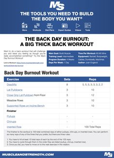 (Click through to download PDF!) Want to do a back workout that will challenge you and leave you feeling as though you've really accomplished something? Try the Back Day Burnout Workout! #workout #gym #fitness #bodybuilding Workout Diet Plan, Workout Challenge, Workout List, Workout Men, Workout Plans, Workout Routines, Weight Training Programs, Workout Programs, Muscle Building Workouts