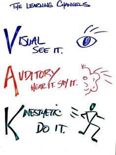 am ia visual learner